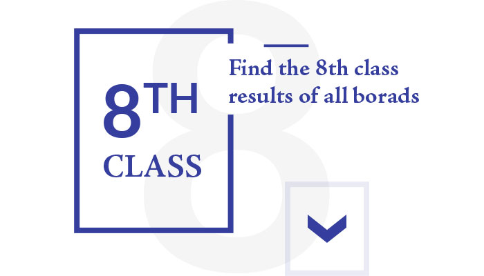 8th Class Results 2018